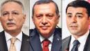 election turkey 2014